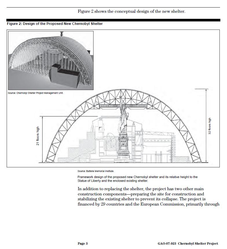 Chernobyl Shelter Project GAO report graphic shows proposed new shelter and its relative height to the State of Liberty and the enclosed existing shelter