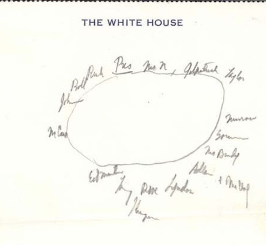 Robert Kennedy drawing of the table seating senior officials at an ExComm meeting on the Cuban Missile Crisis