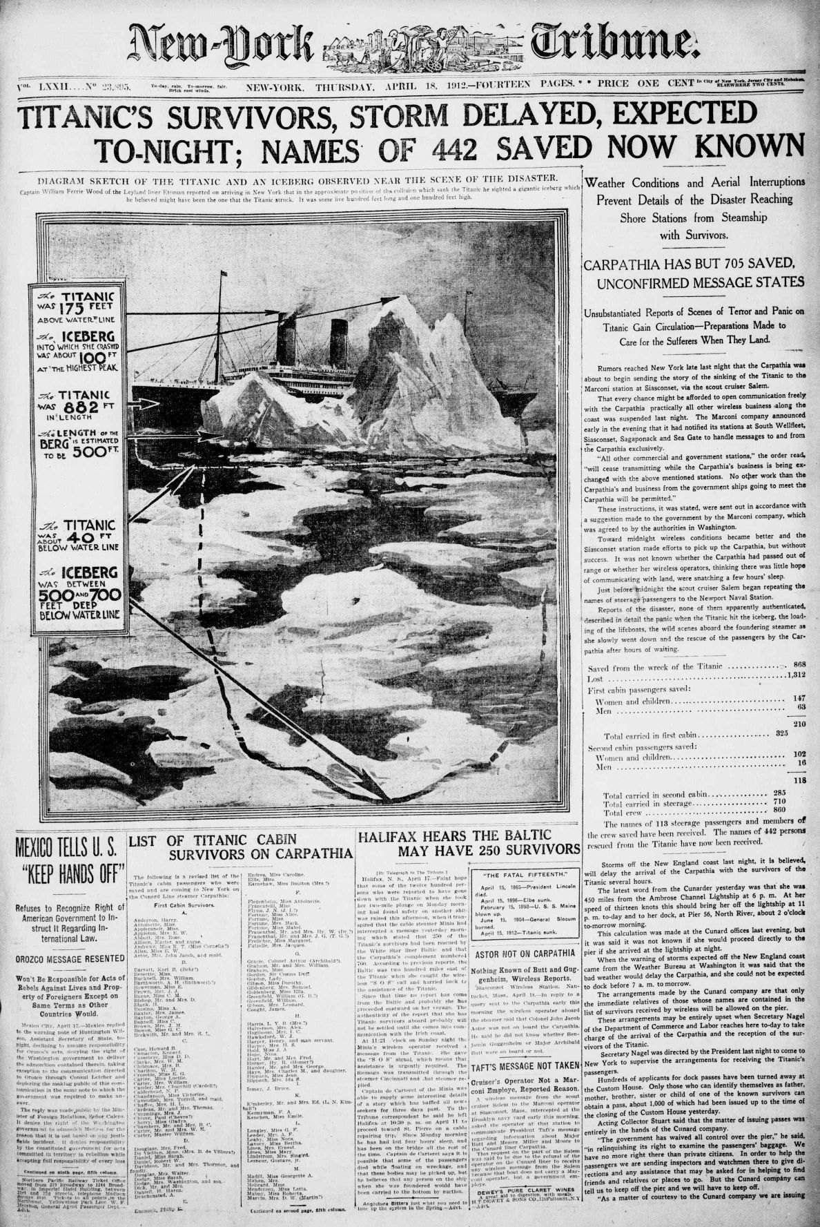 Titanic Newspaper Front Page 1912-04-18 New-York Tribune, April 18, 1912, Page 1