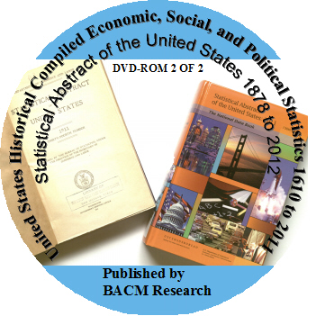 United States Historical Compiled Economic, Social, and Political Statistics 1610 to 2011 DVD-ROM