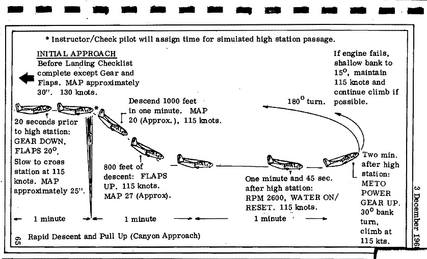 Vietnam-War-Era-Flight-Manual-1